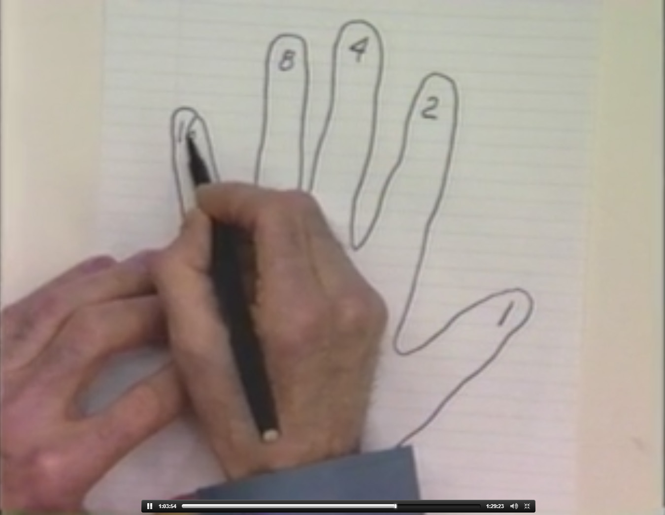 tracing hand and numbering fingers