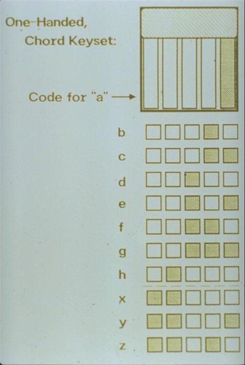 keyset cue card